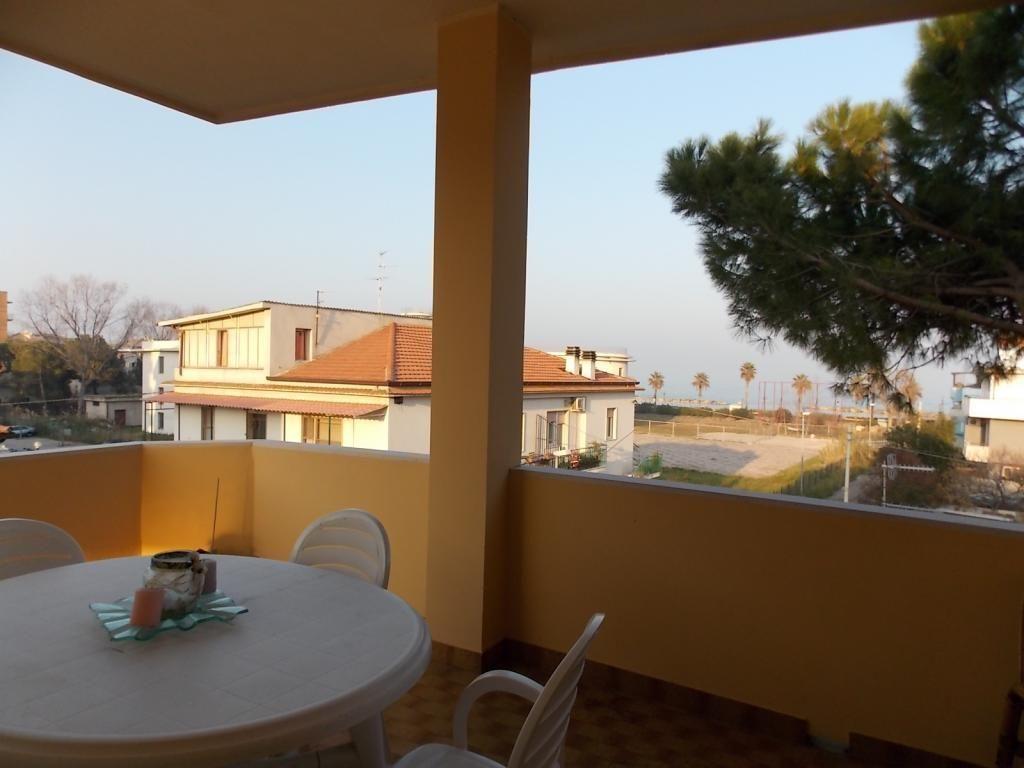 Abruzzo valori delle proprietà vicino al mare