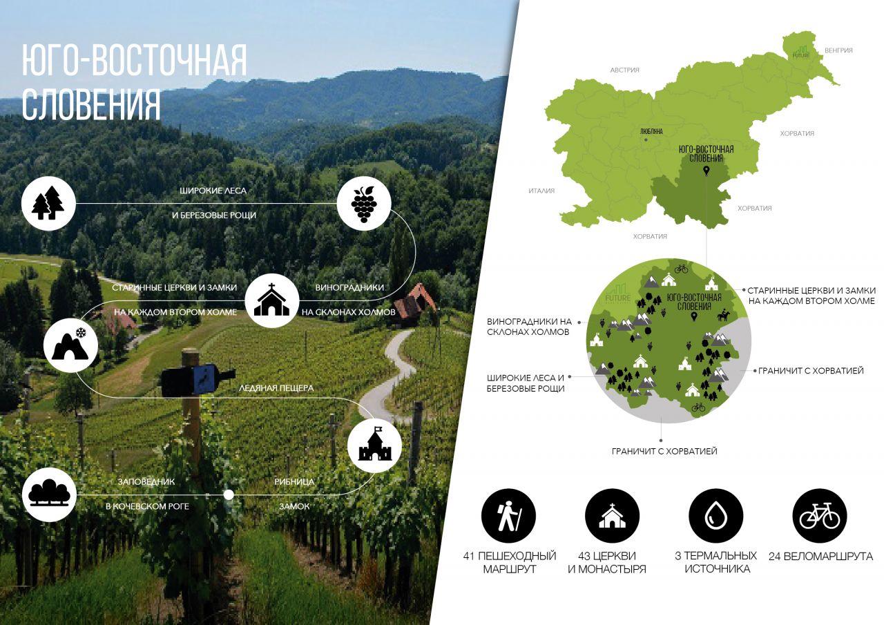 Инвестиционный проект в Ново-Место, Словения, 1368.69 м2 - фото 9