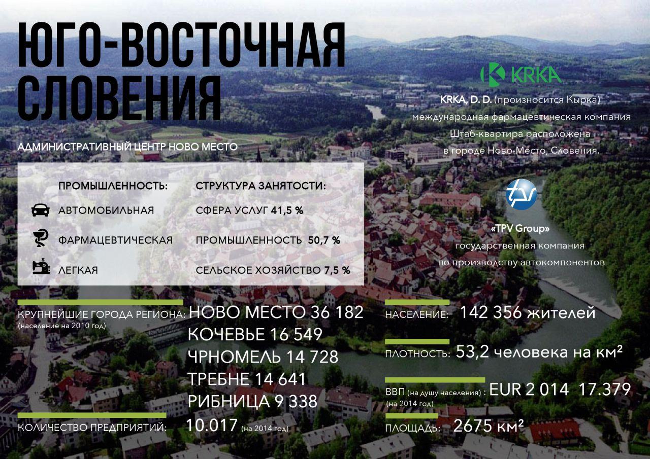 Инвестиционный проект в Ново-Место, Словения, 1368.69 м2 - фото 10